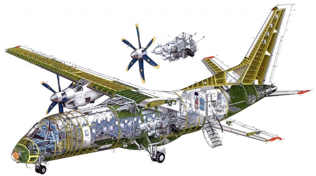 Схема самолета АН-140