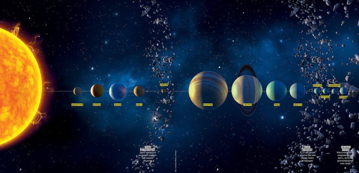 Наша планета картинки